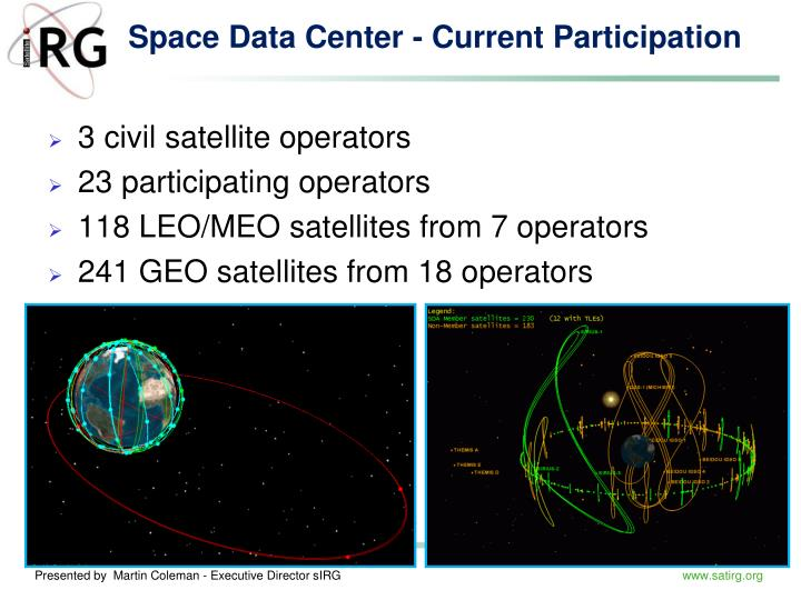 Space Data Center - Current Participation