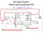 all insts cycle1 fetch and increment pc