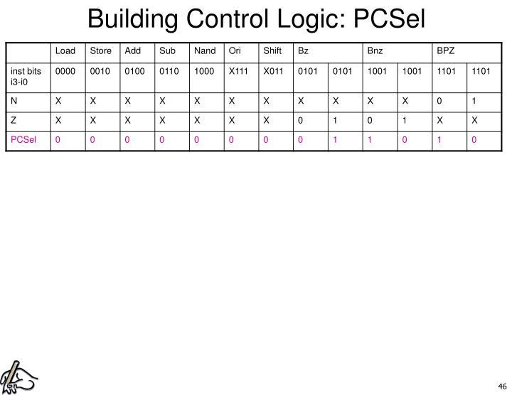 Building Control Logic: PCSel
