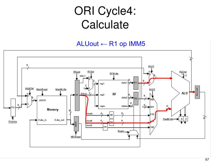 ORI Cycle4: