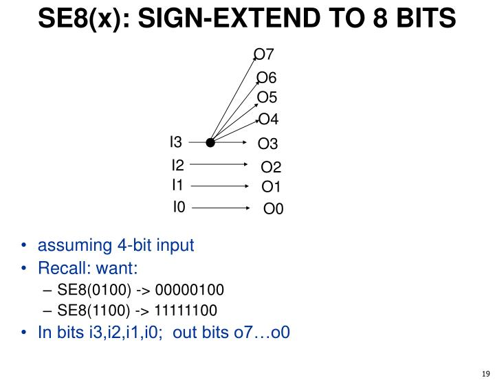SE8(x): SIGN-EXTEND TO 8 BITS