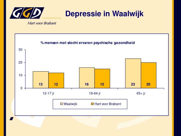 Depressie in Waalwijk