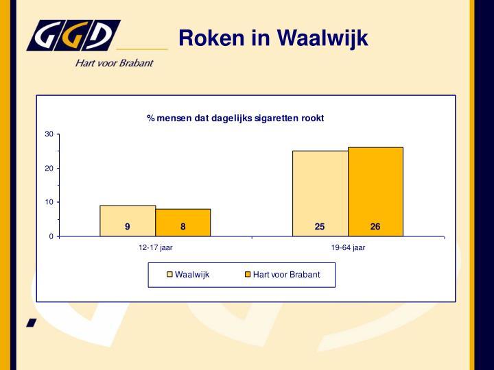 Roken in Waalwijk