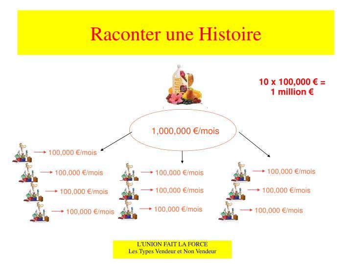 100,000 €/mois