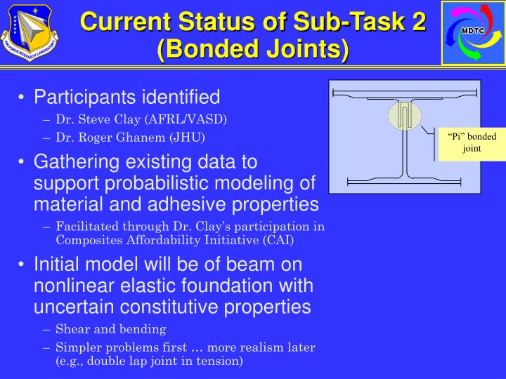 Current Status of Sub-Task 2 (Bonded Joints)