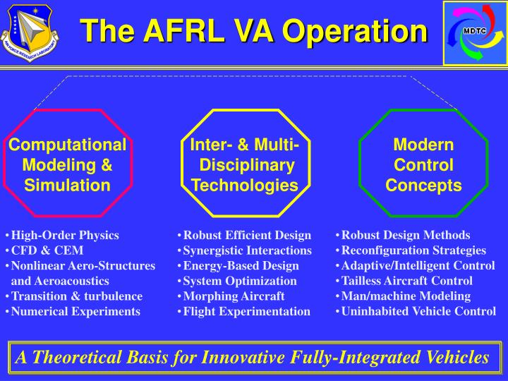 The AFRL VA Operation