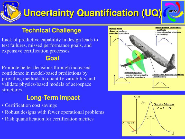 Uncertainty Quantification (UQ)