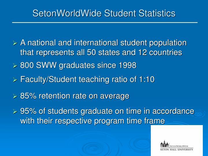 SetonWorldWide Student Statistics