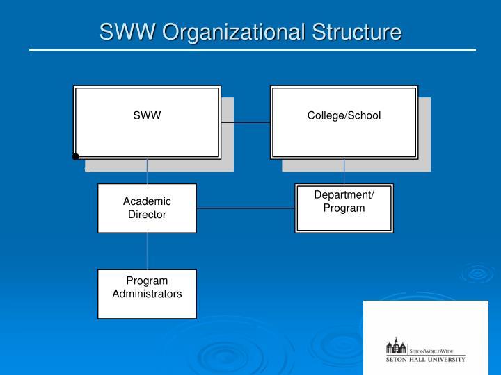 SWW Organizational Structure