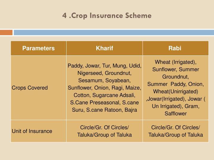 4 .Crop Insurance Scheme