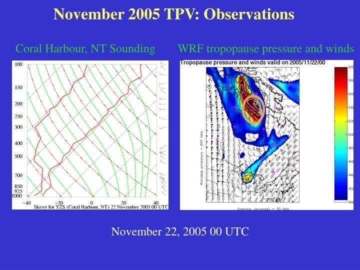 November 2005 TPV: Observations