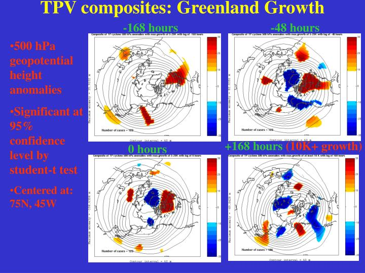 TPV composites: Greenland Growth