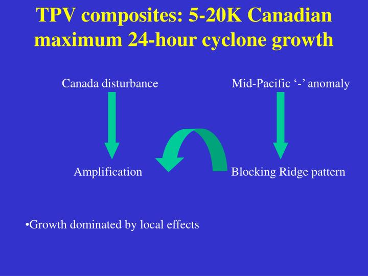 TPV composites: 5-20K Canadian maximum 24-hour cyclone growth