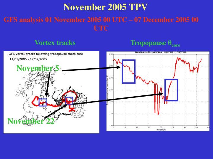November 2005 TPV