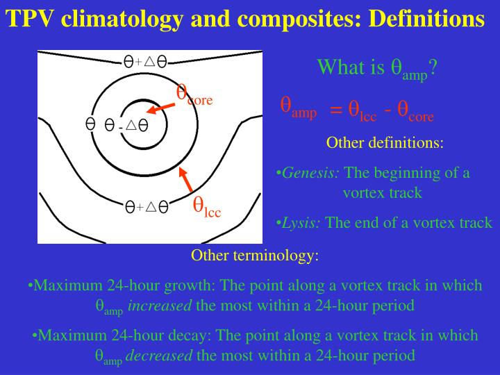 TPV climatology and composites: Definitions