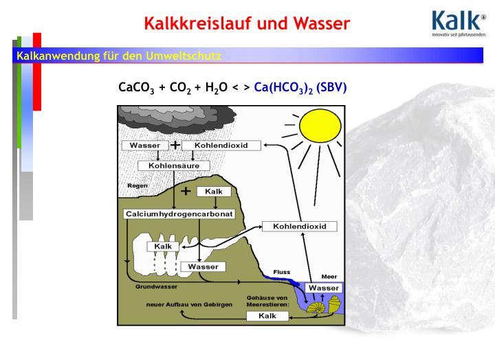 Kalkkreislauf und Wasser