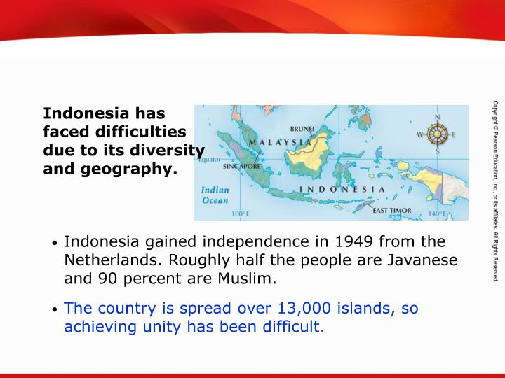 Indonesia has