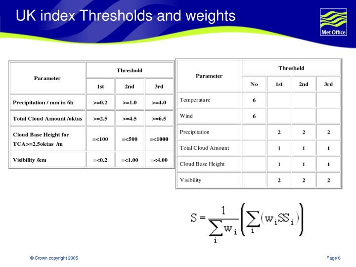 UK index Thresholds and weights