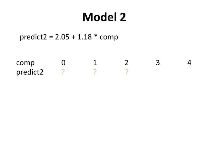 predict2 = 2.05 + 1.18 * comp