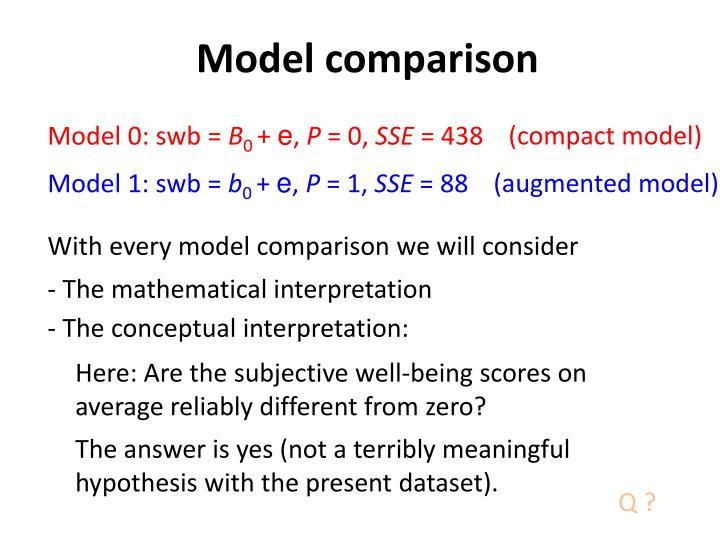 Model 0: swb =