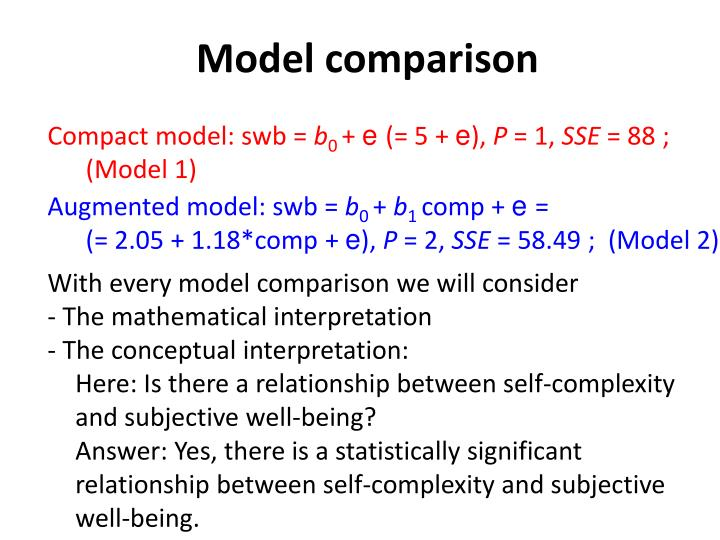 Compact model: swb =