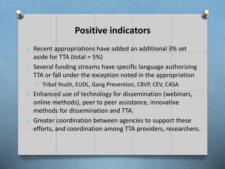 Positive indicators