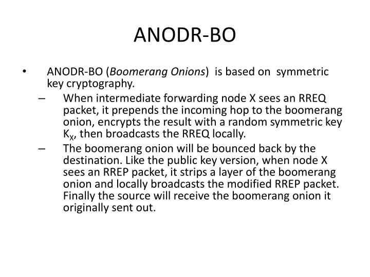 ANODR-BO
