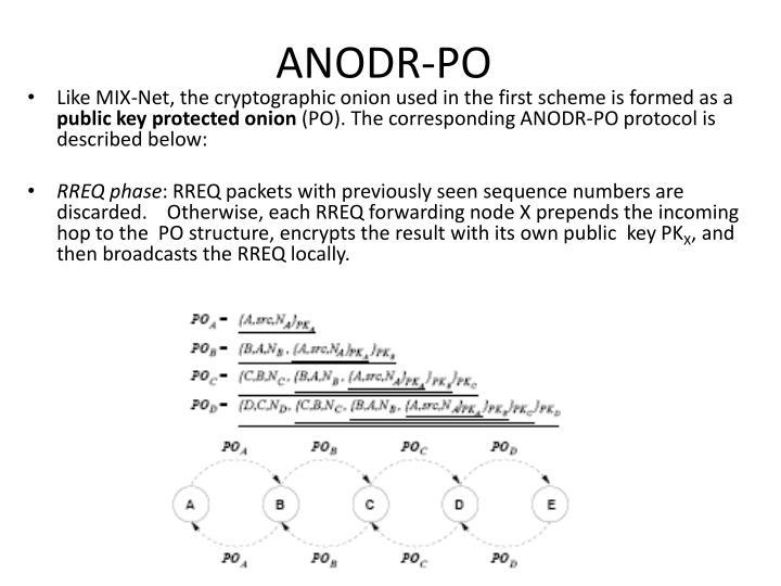 ANODR-PO