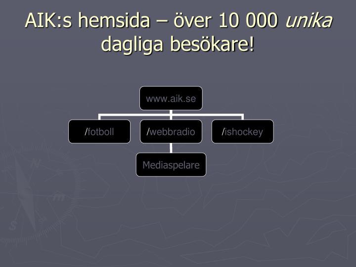 AIK:s hemsida – över 10 000