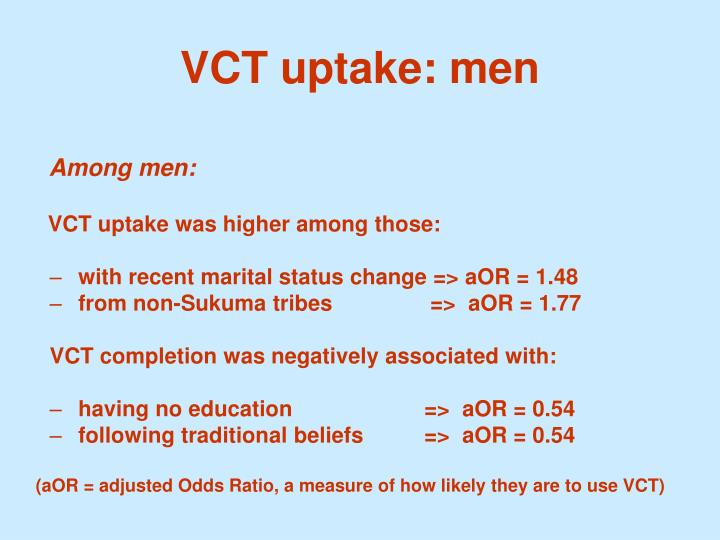 VCT uptake: men