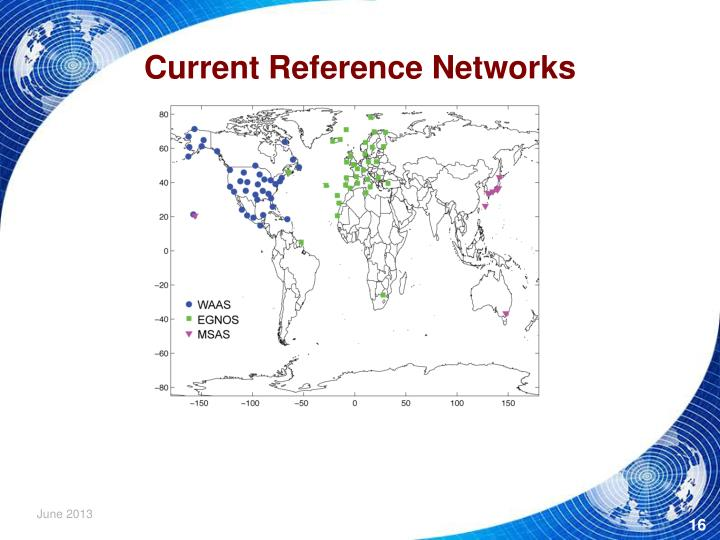 Current Reference Networks