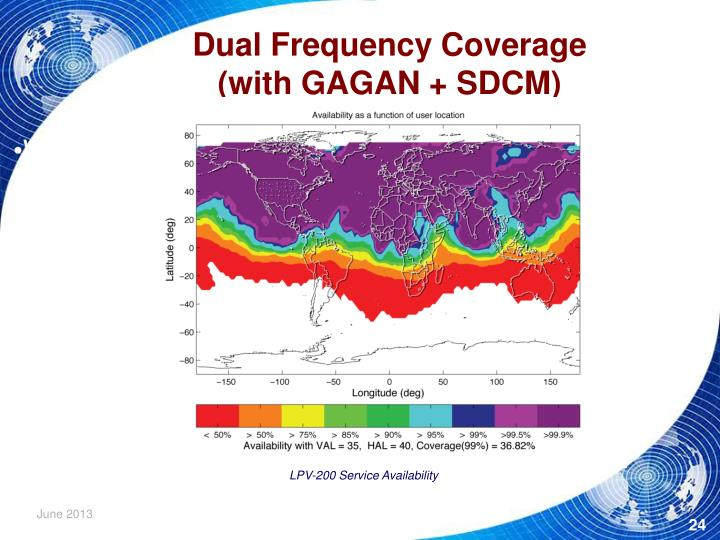 Dual Frequency Coverage