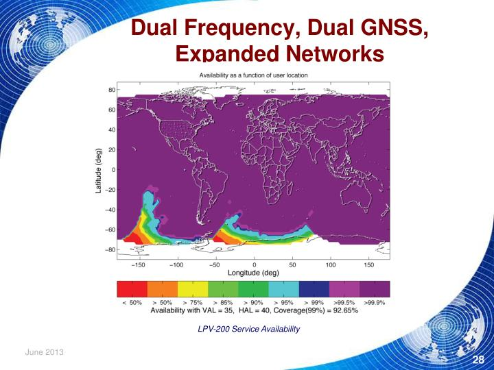 Dual Frequency, Dual GNSS,