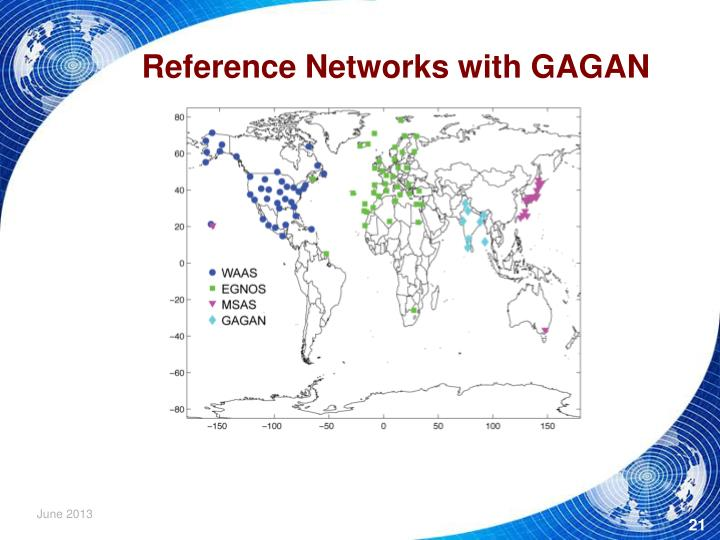 Reference Networks with GAGAN