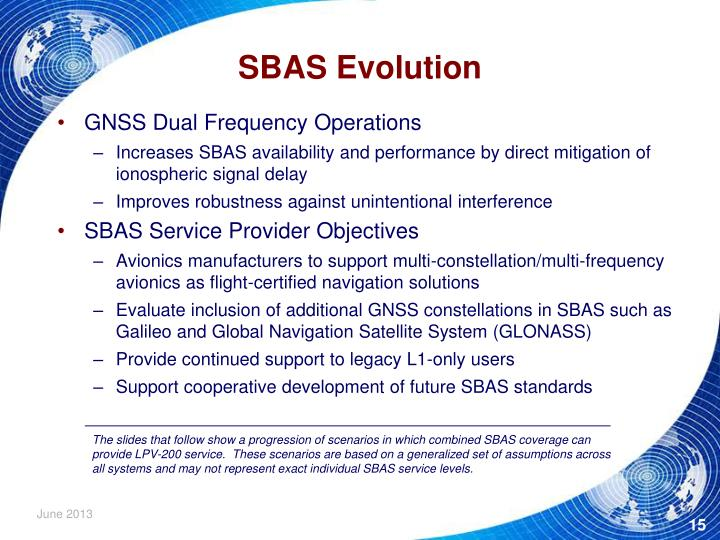 SBAS Evolution