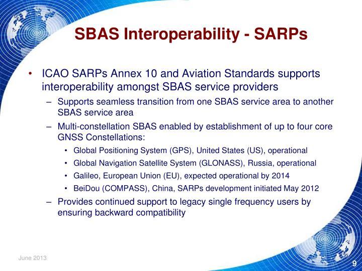SBAS Interoperability - SARPs