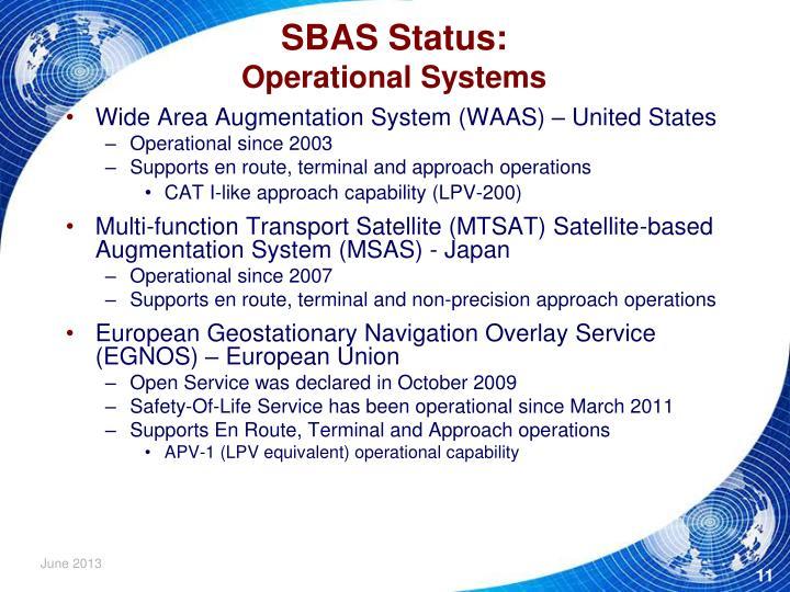 SBAS Status: