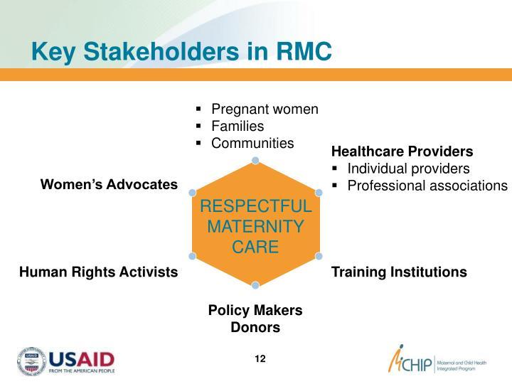 Key Stakeholders in RMC
