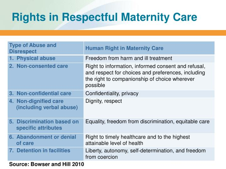 Rights in Respectful Maternity Care
