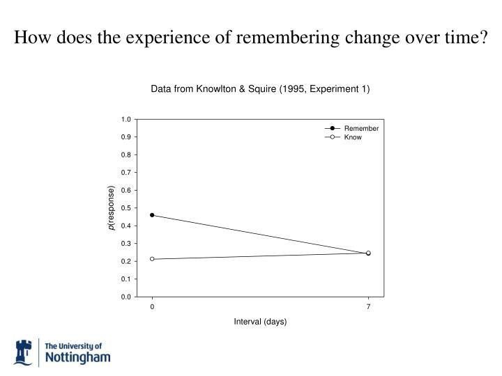 How does the experience of remembering change over time?