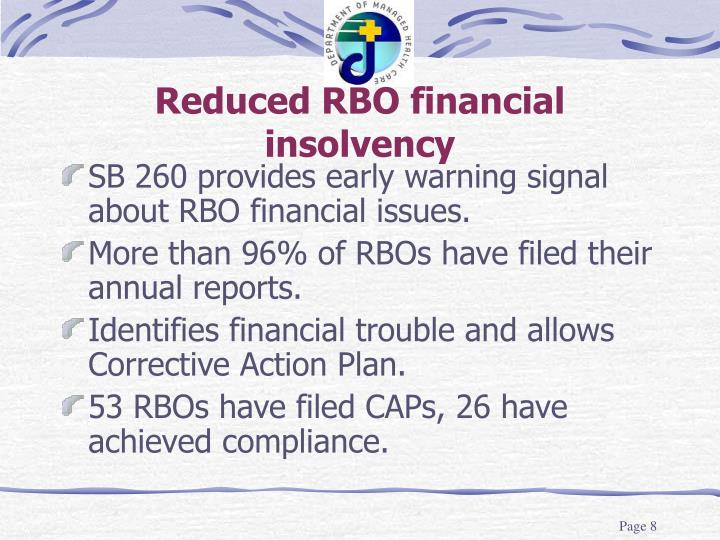 Reduced RBO financial insolvency