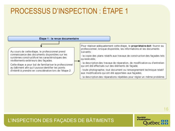 Processus d'inspection: étape 1