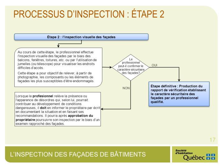 Processus d'inspection: étape 2