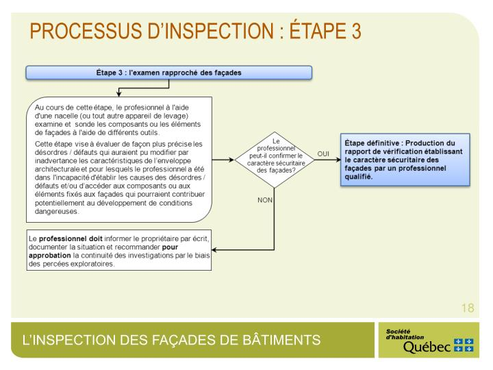 Processus d'inspection: étape 3