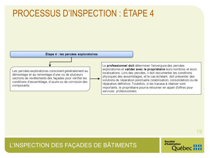 Processus d'inspection : étape 4
