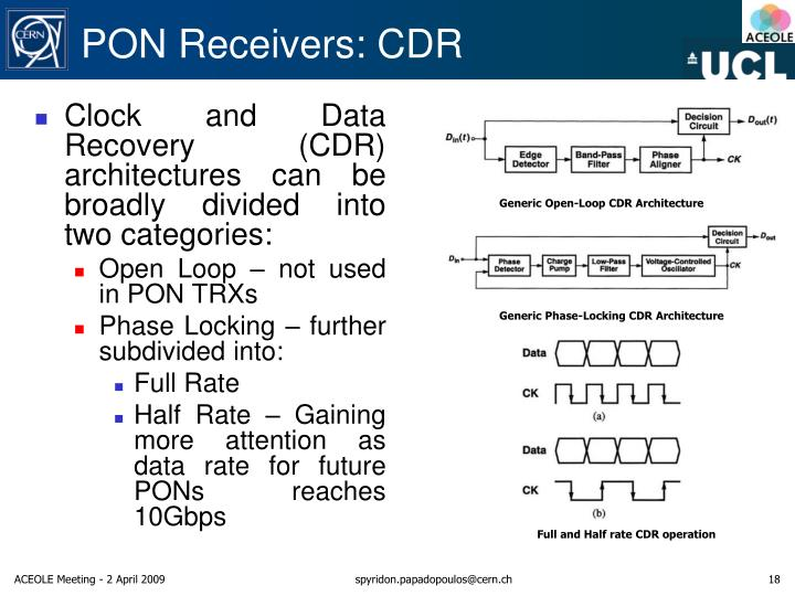 PON Receivers: CDR