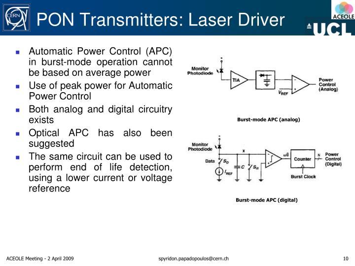PON Transmitters: Laser Driver