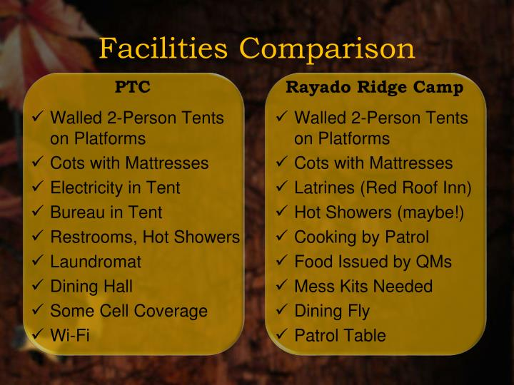 Facilities Comparison