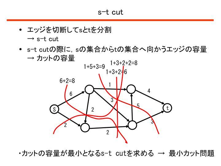 s-t cut