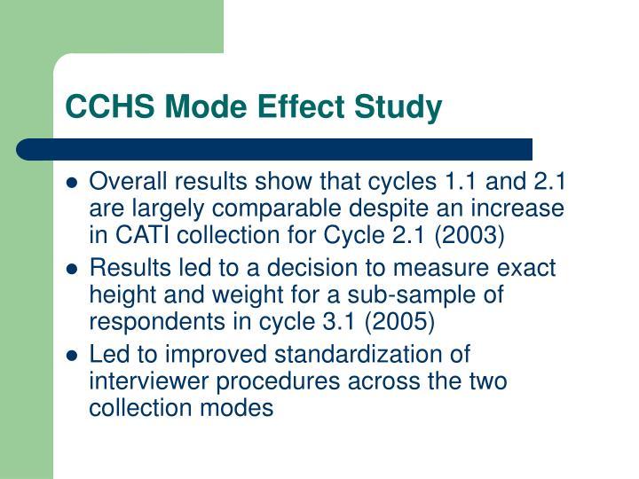 CCHS Mode Effect Study